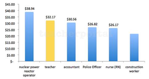 teacher unions | peek a boo parenting